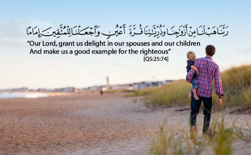 Surah Al Furqan